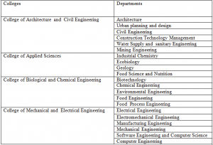 Undergraduate Program – Addis Ababa Science and Technology